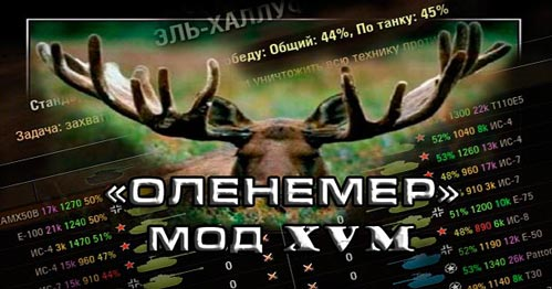 Оленемер XVM для World of Tanks 0.9.20